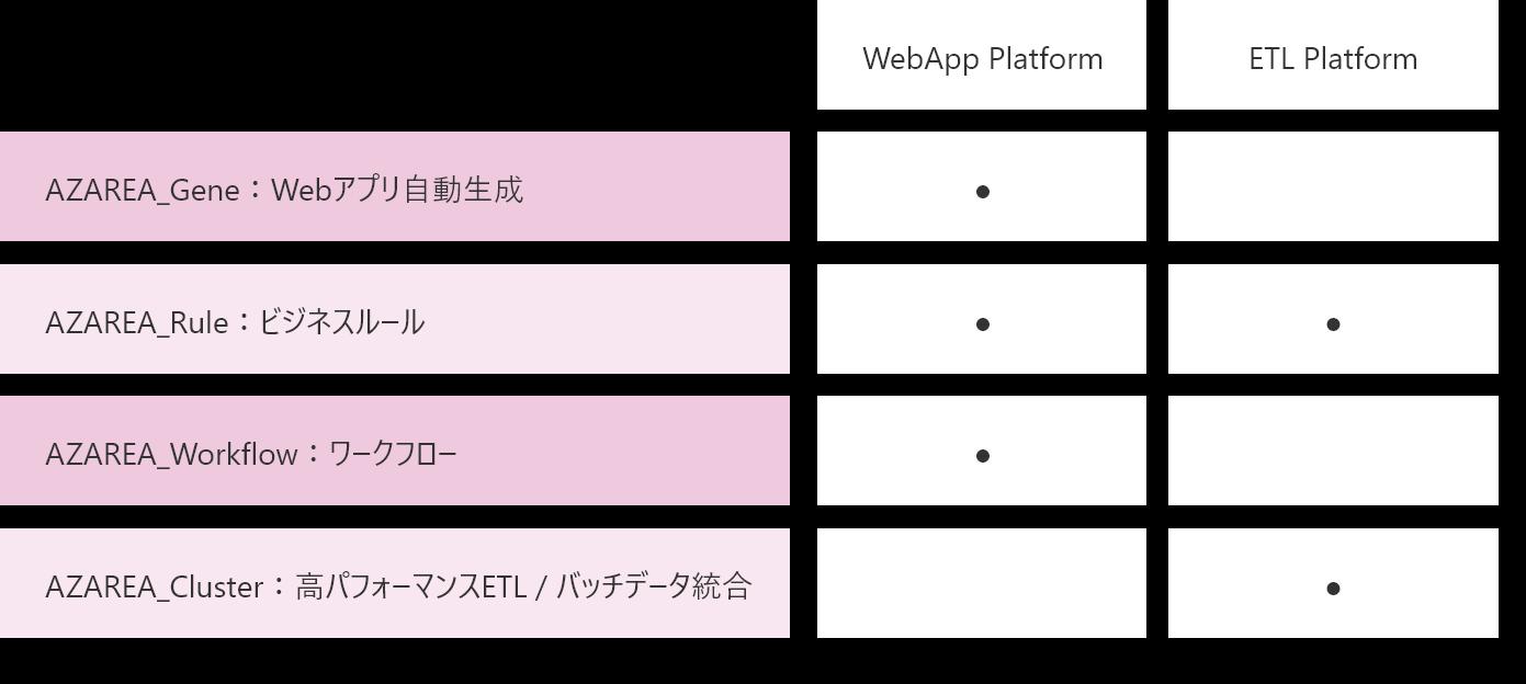 web_edition